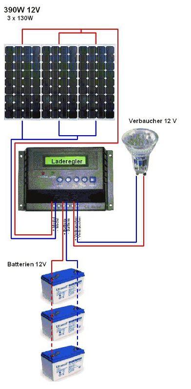 solar set 400 watt 12v inselanlage mit solarmodul regler. Black Bedroom Furniture Sets. Home Design Ideas